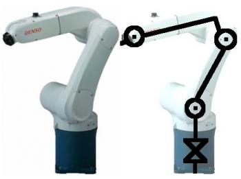 Robotics Arm Tutorial and Design