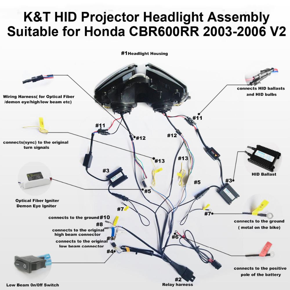 hight resolution of 1996 honda cbr 600 rr wiring diagram