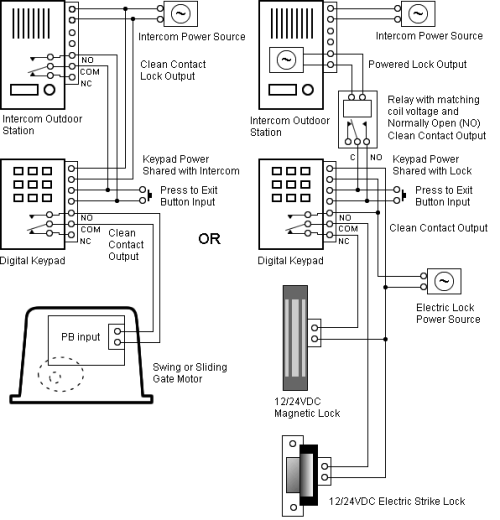 small resolution of tomberlin crossfire 150cc go kart wiring diagram