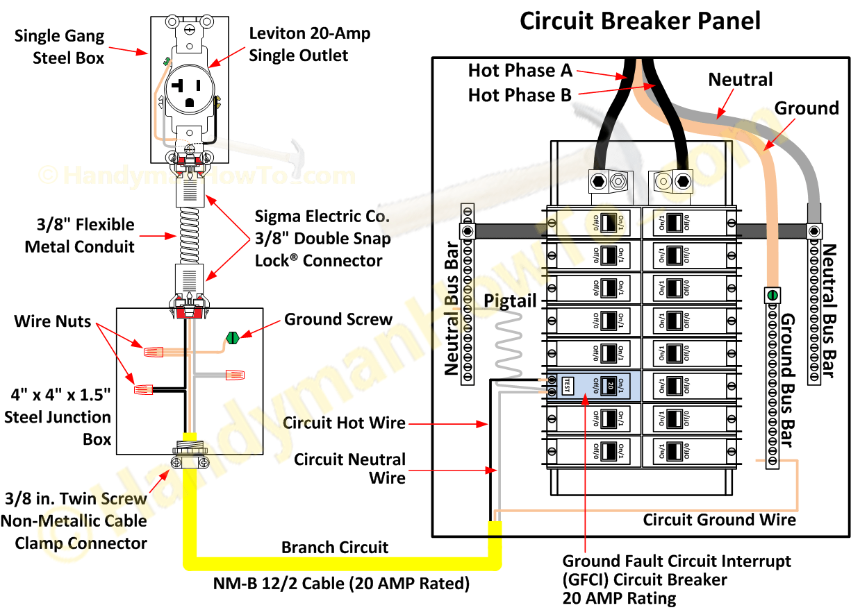 hight resolution of gfi wiring guide