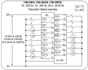 1746 Ow16 Wiring Diagram