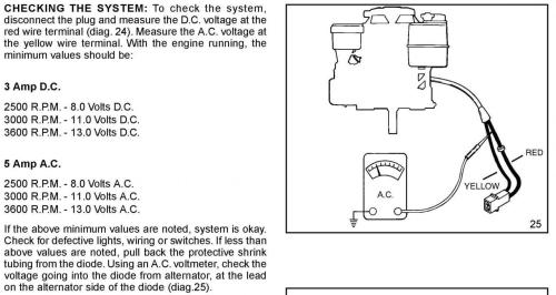 small resolution of brigg and stratton 18 hp wiring diagram