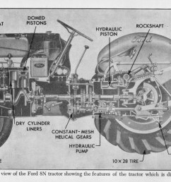 1951 ford 8n wiring diagram wiring diagram progresif ford 4000 tractor wiring diagram 1951 ford 8n [ 1600 x 945 Pixel ]