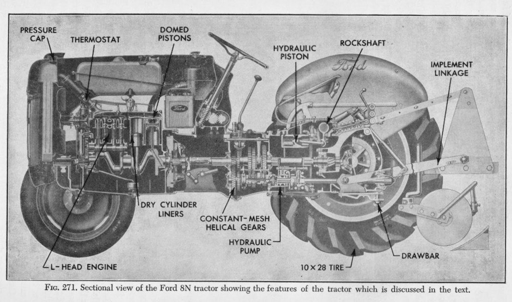 medium resolution of 1951 ford 8n wiring diagram wiring diagram progresif ford 4000 tractor wiring diagram 1951 ford 8n