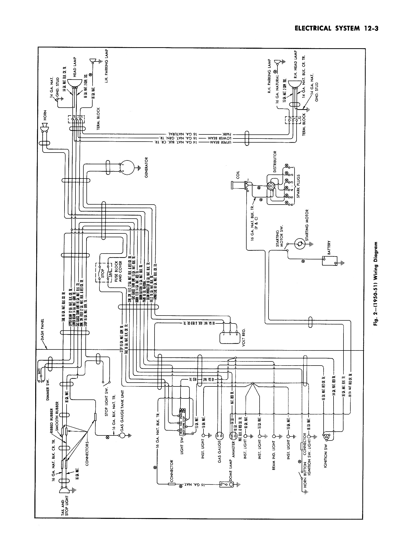 1953-56 Ford F100 Turn Signal Switch Wiring Diagram