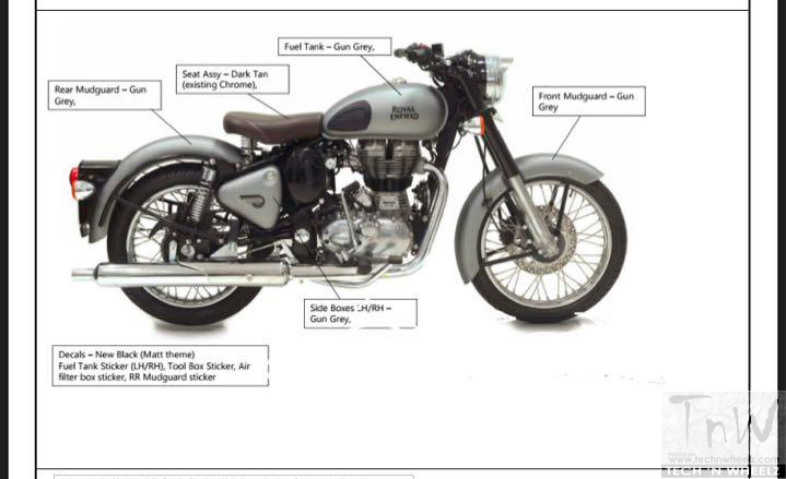 1966 Royal Enfield Wiring Diagram