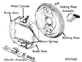 1969 Datsun 521 Wiring Diagram