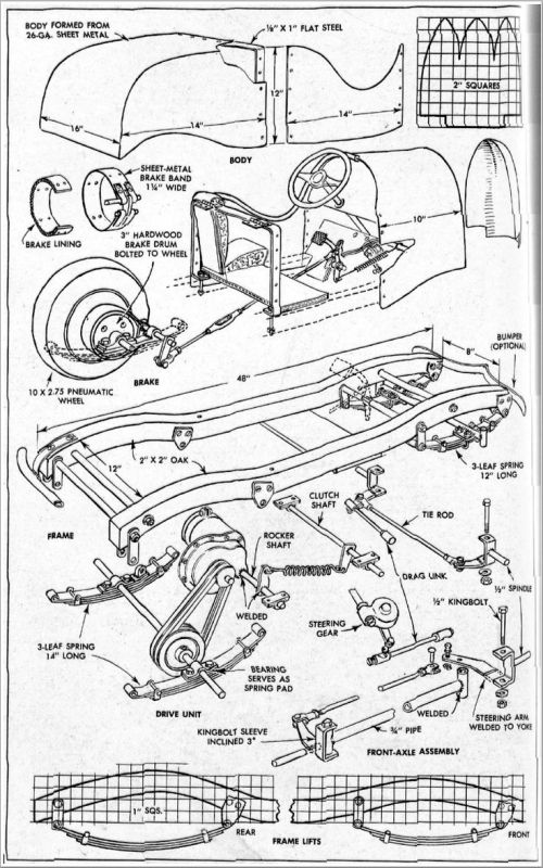 small resolution of harley davidson 3 wheel golf cart wiring diagram