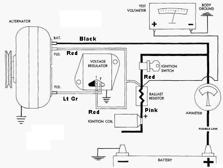 1973 Winnebago Chieftain Ignition Wiring Diagram