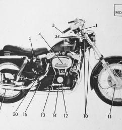 1973 harley sportster wiring diagram [ 1500 x 1012 Pixel ]