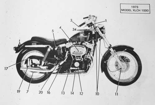 small resolution of 1973 harley sportster wiring diagram