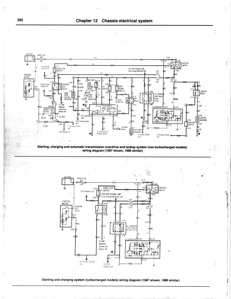1979 Mazda B2000 Alternator Wiring Diagram