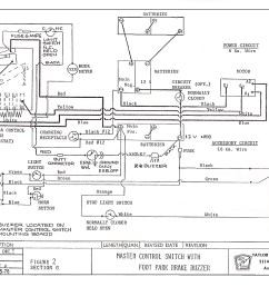 1980 cushman an 36 volt battery wiring diagram on hyundai golf cart wiring diagram  [ 1200 x 938 Pixel ]