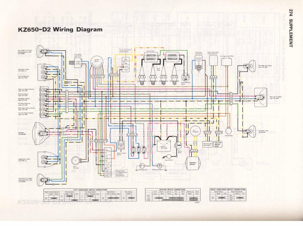 medium resolution of kawasaki kz900 wiring diagram