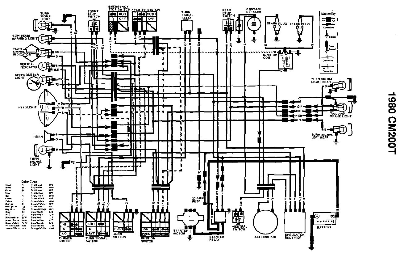 1982 Xl100s Wiring Diagram