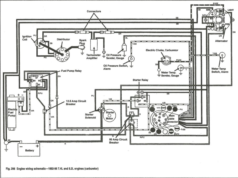 medium resolution of 1987 bayliner trophy wiring diagram