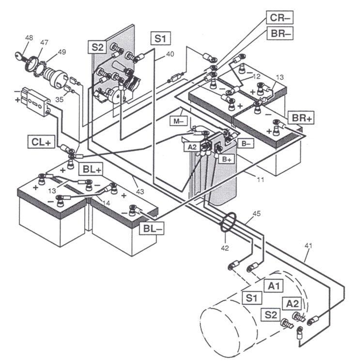 1985 Ez Go Marathon 36volt Wiring Diagram