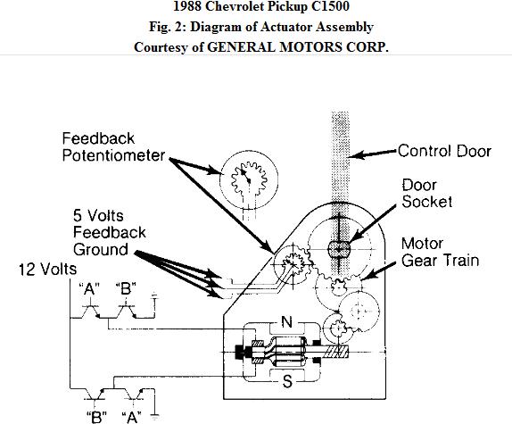 1986 Suzuki Cavalcade Wiring Diagram