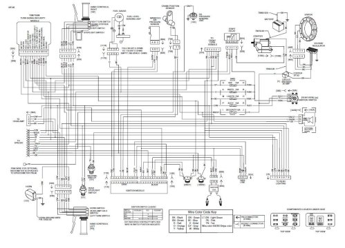 small resolution of 1987 harley davidson softail custom with evo motor turn signals wiring diagram