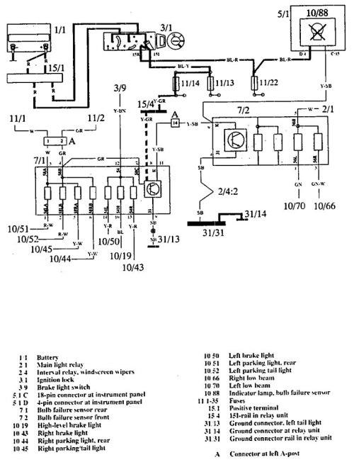 small resolution of fj cruiser for brake light switch wiring diagram