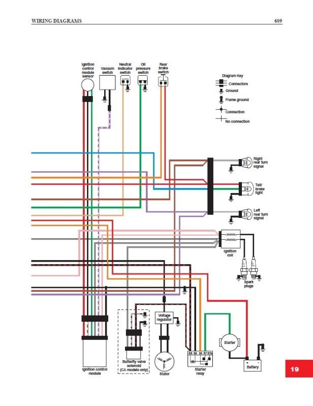 harley electrical diagram wiring diagram 2019