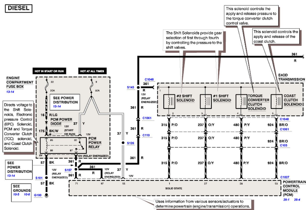 hight resolution of powertrain transmission e d wiring 1994 e4od with idi transmission wiring diagram powertrain transmission e d wiring diagram on 4r70w transmission diagram