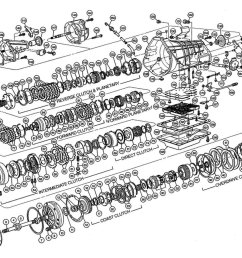 1994 e4od with idi transmission wiring diagram bronco e d transmission wiring diagram on e40d solenoid pin  [ 1103 x 900 Pixel ]