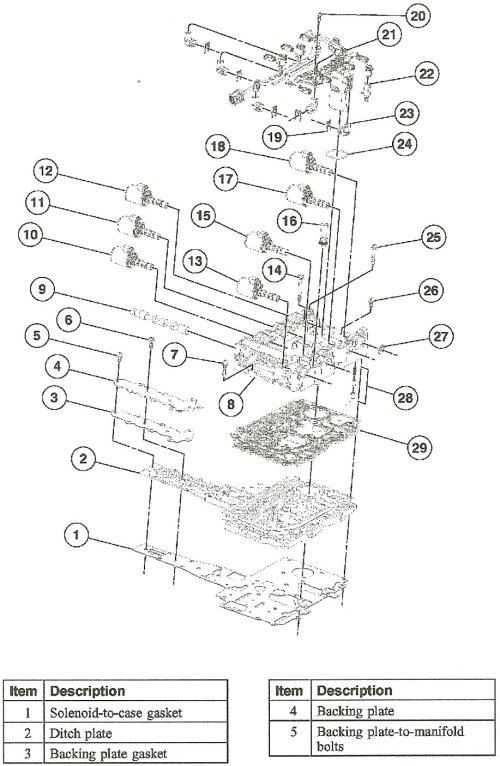 small resolution of e4od automatic transmission diagram