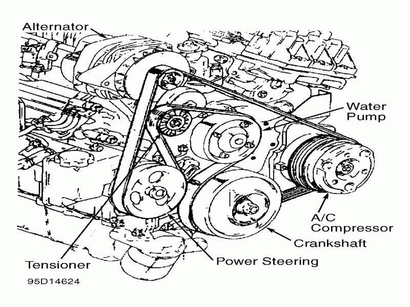 1995 Jeep Wrangler 2.5 Serpentine Belt Diagram