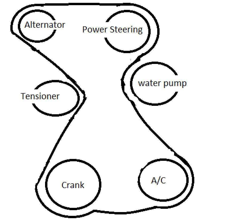 1996 Buick Lesabre Serpentine Belt Diagram