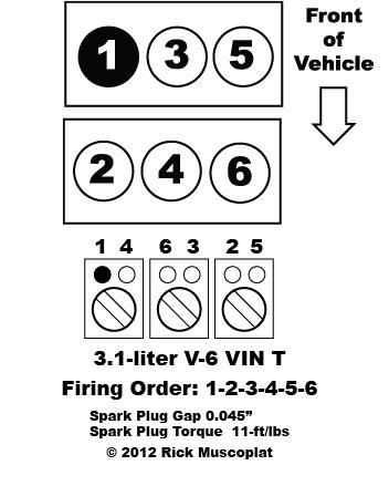 1996 Chevy Beretta 3.1l Engine Spark Plug Wiring Diagram