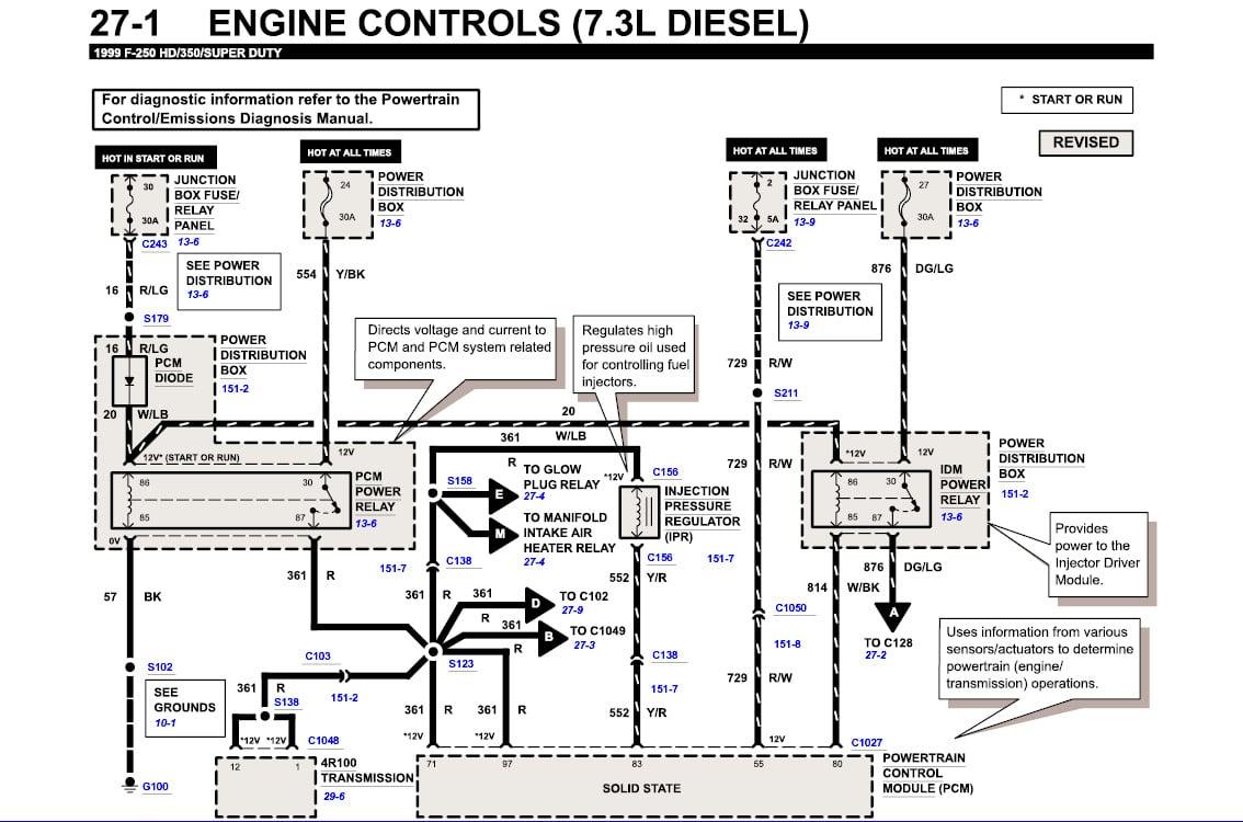 hight resolution of  1997 7 3 glow plug relay wiring diagram idm wiring diagram on 99 7 3 powerstroke engine diagram