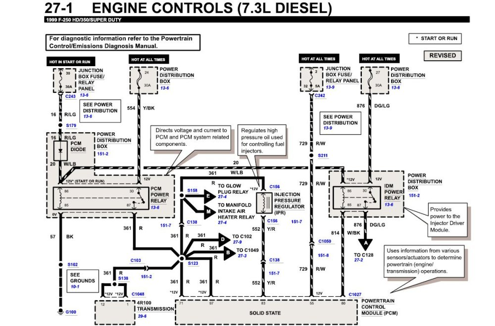 medium resolution of oil filter location furthermore ford 7 3 powerstroke idm wiring sensor locations ford 7 3 injector wiring harness diagram ford f