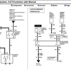 2006 Ford F150 Wiring Diagram Lights Origami Sheep 1997 F250 7 3 Diesel Starter Solenoid