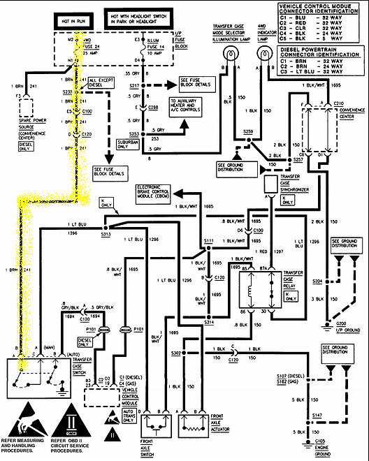 1998 Chevrolet K2500 7.4l Engine Control Wiring Diagram