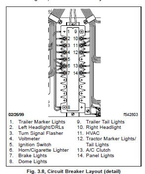 1999 Discovery Freightliner Motorhome 5.9 Wiring Diagram