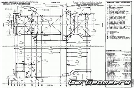 1999 Infiniti G20 Fuse Box Diagram