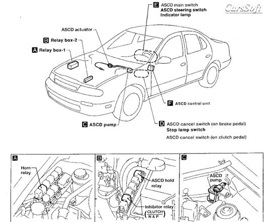 1999 Nissan Quest Throttle Position Sensor Wiring Diagram