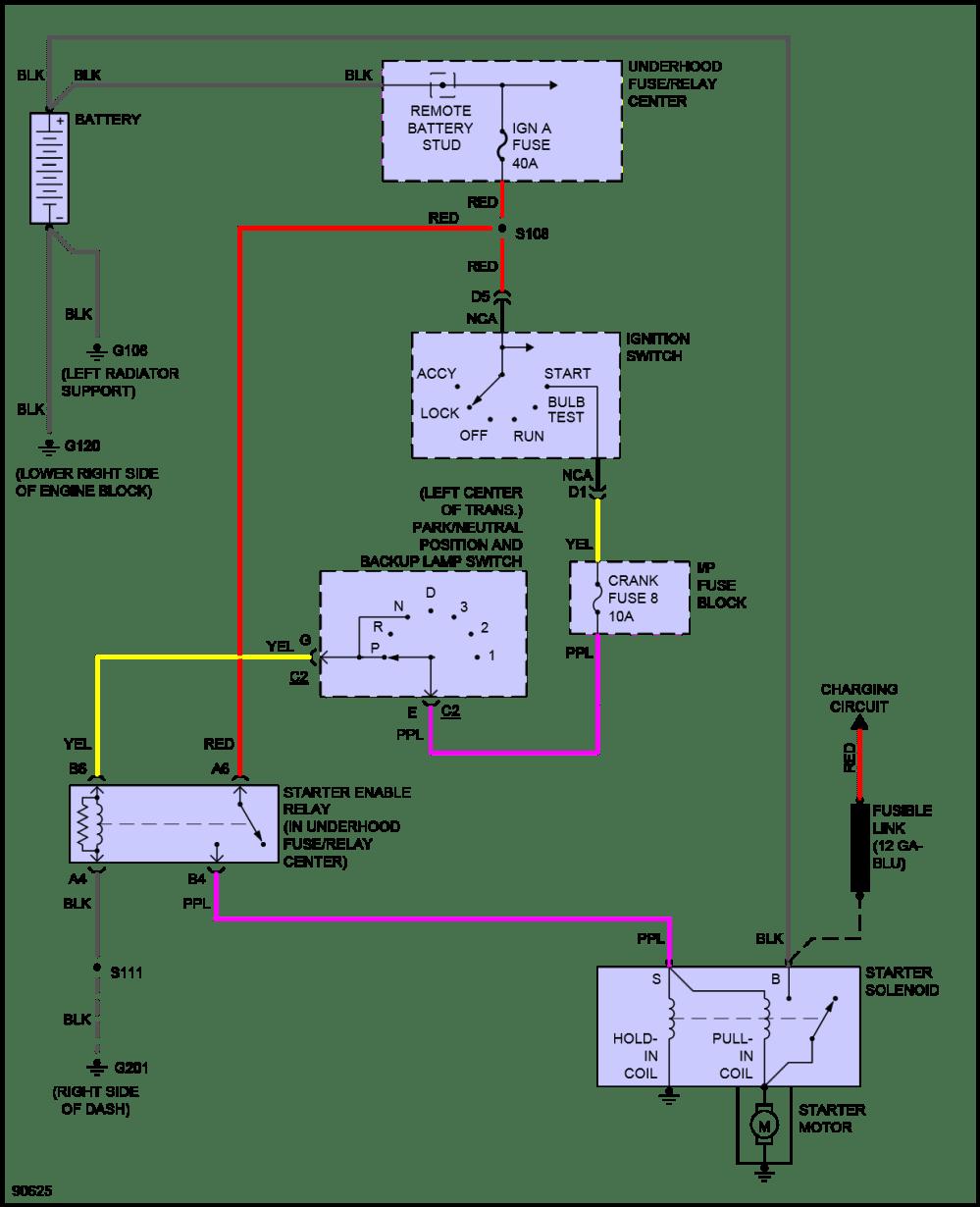 medium resolution of starcraft camper wiring diagram