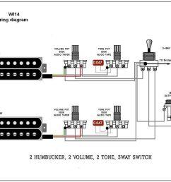 crl 5 way switch wiring diagram [ 967 x 819 Pixel ]