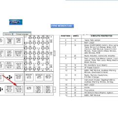 2000 freightliner fl60 fuse panel diagram2005 freightliner fuse panel diagram 19 [ 1024 x 900 Pixel ]
