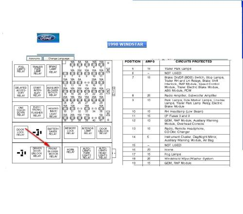 small resolution of 2000 freightliner fl60 fuse panel diagram2005 freightliner fuse panel diagram 19