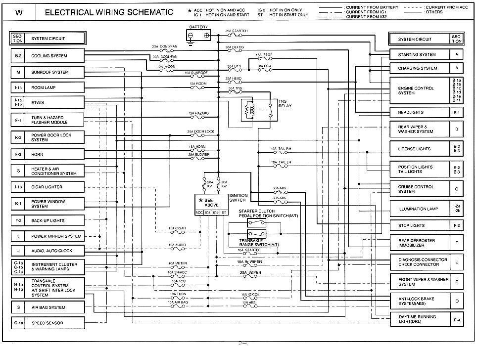 2000 Kia Sephia Radio Wiring Diagram
