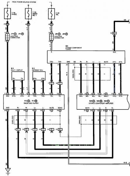 2000 Lexus Lx470 Radio Wiring Diagram