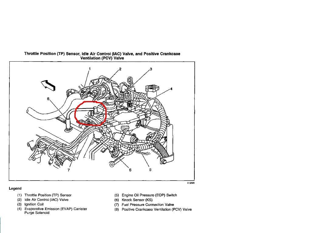 2000 Oldsmobile Bravada Wiring Diagram