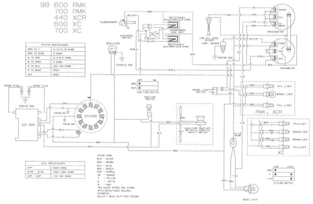 2000 Polaris Sportsman 500 Wiring Diagram