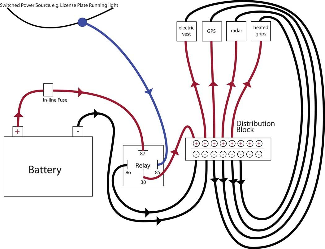 hight resolution of 2001 klr 650 wiring diagram