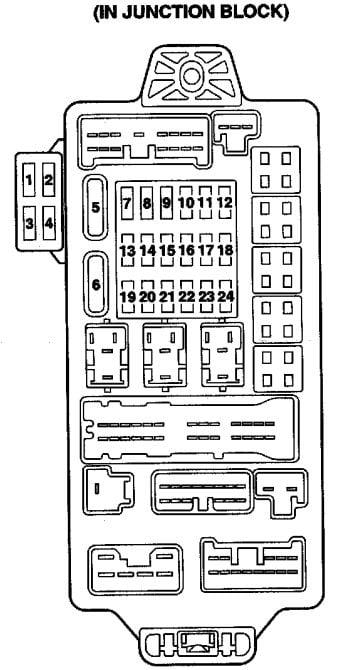 2001 Mitsubishi Eclipse Fuse Diagram