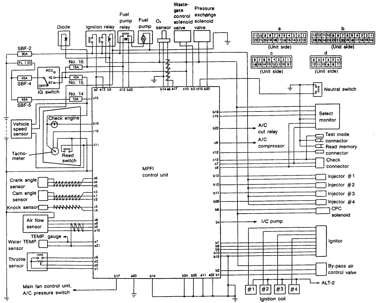 2002-2003 Subaru Non-turbo Impreza Brake Wiring Diagram