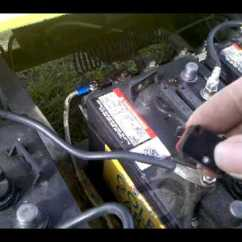 Club Car Precedent Wiring Diagram 48 Volt 1991 Honda Crx Stereo 2002 Iq Solenoid